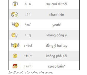 Yahoo Emoticon