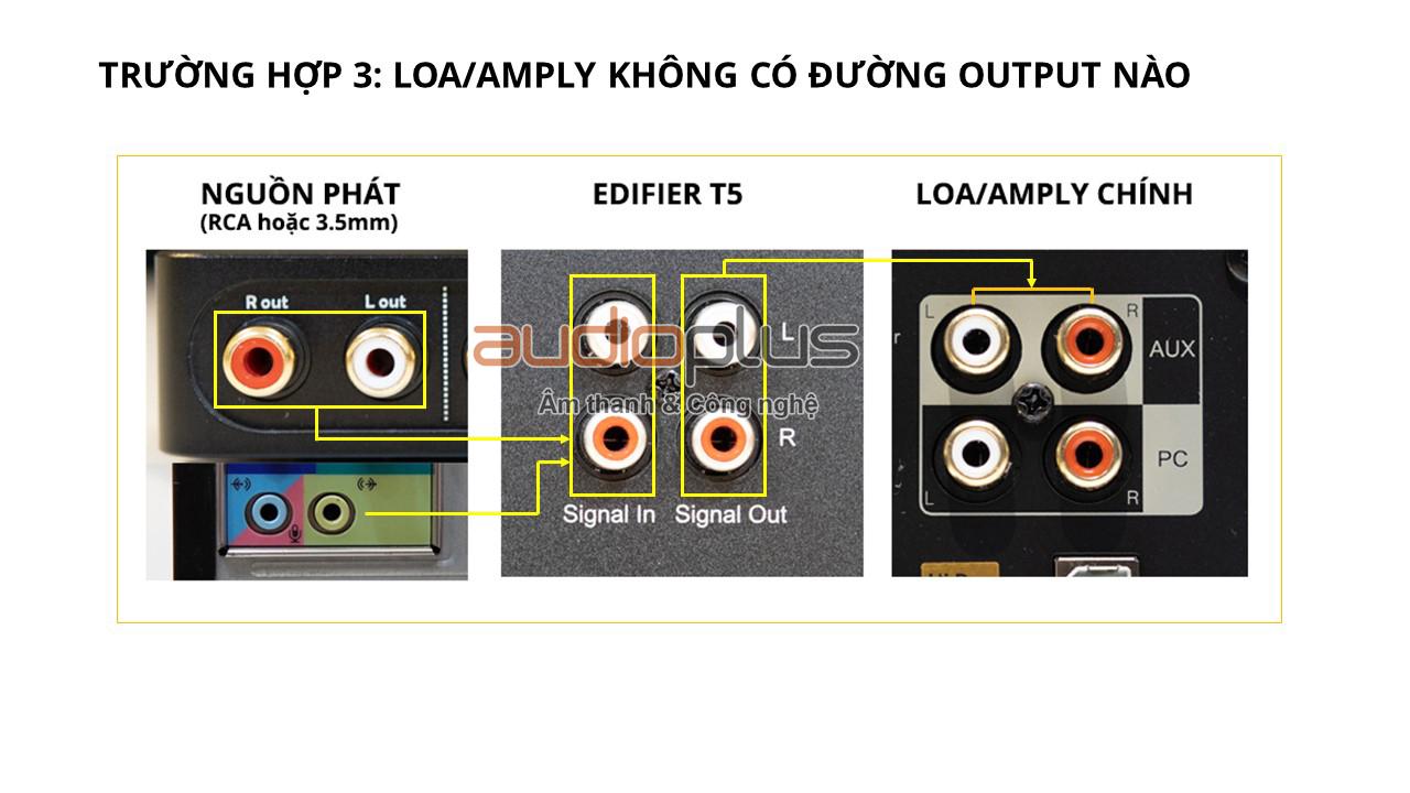 Hướng dẫn kết nối loa siêu trầm Edifier T5